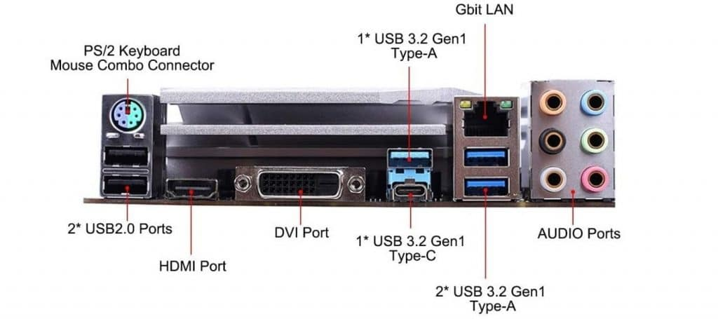 COLORFUL CVN B550M Frozen V14 ports